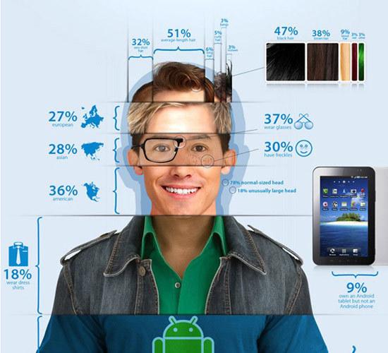 iphone-app-design